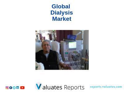 Global Dialysis Market will grow at a CAGR of 5.0% by 2024 |
