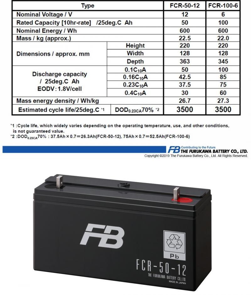 FCR-50-12 Battery