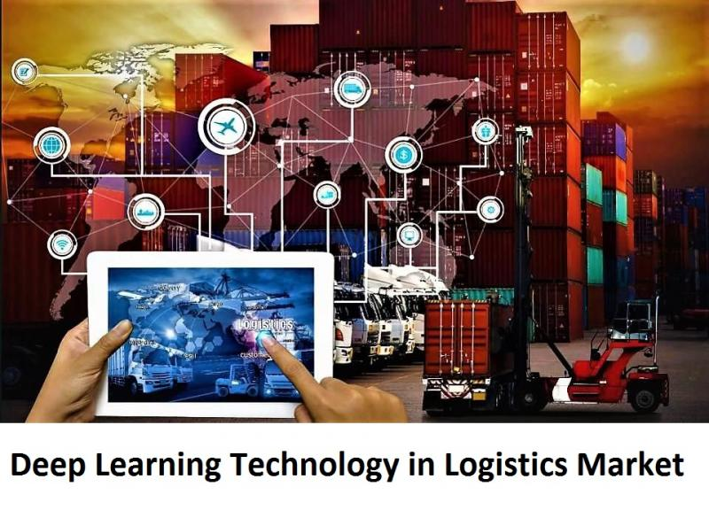 Deep Learning Technology in Logistics Market