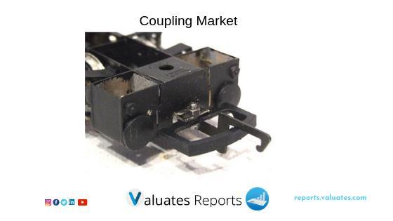Industrial Couplings Market Segmentation, Analysis,