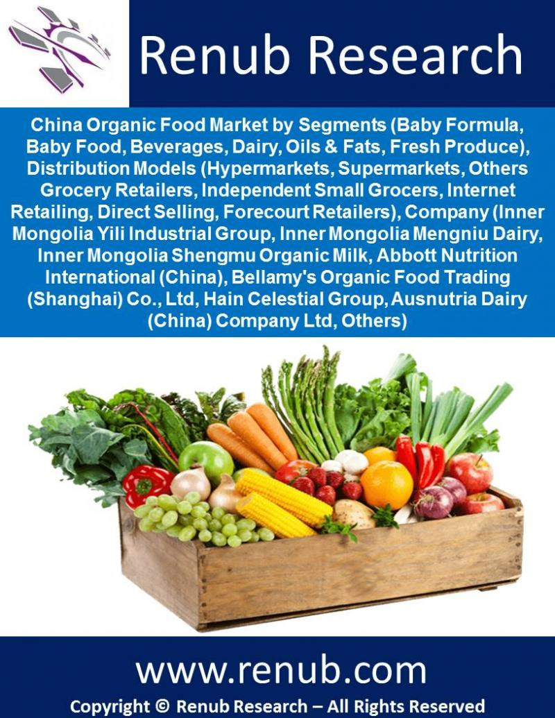 China-organic-food-market-forecast