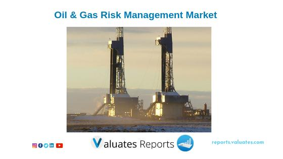 Global Oil & Gas Risk Management Market Report 2019 - Market Size,
