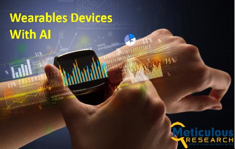 Wearable AI Devices Market to Witness Huge Growth by Leading Key