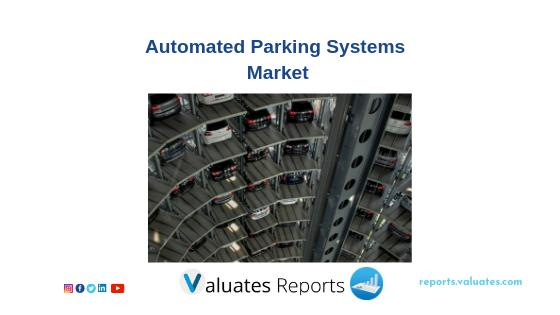 Global Automated Parking Systems Market is valued at 2314.26