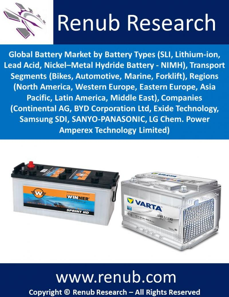 global-battery-market-size