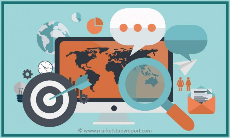 Global Smartphone Accessories Market Size Set To Grow at a CAGR of 8.16% From 2019-2024
