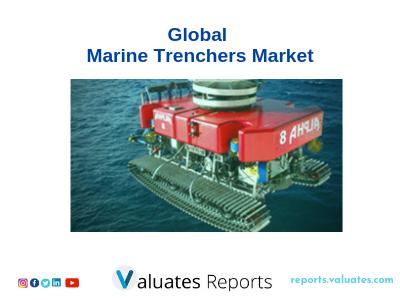 Marine Trenchers Market Research Analysis - Industry Trends,