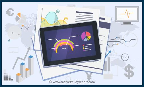 What's driving the Geographic Information System Market