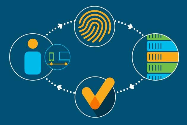 Digital Transformation Strategy In Advanced Authentication