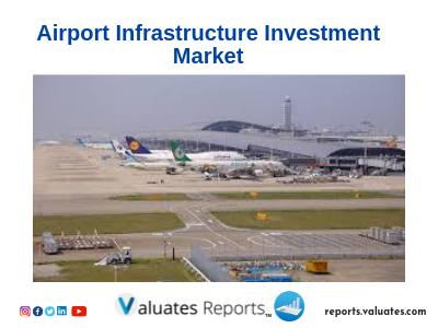 Airport Infrastructure Investment in India Forecast: 2015 -