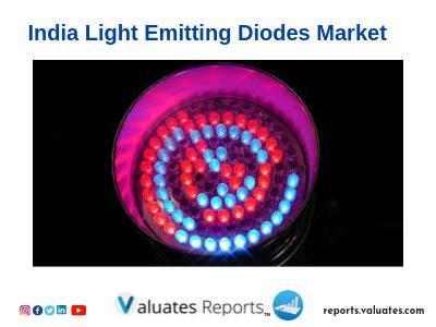 India Light Emitting Diodes Market – Forecasts: 2015–2022