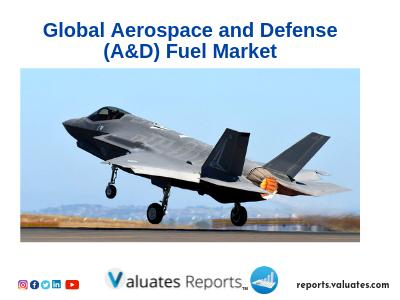 Global Aerospace and Defense (A&D) Fuel Market Research