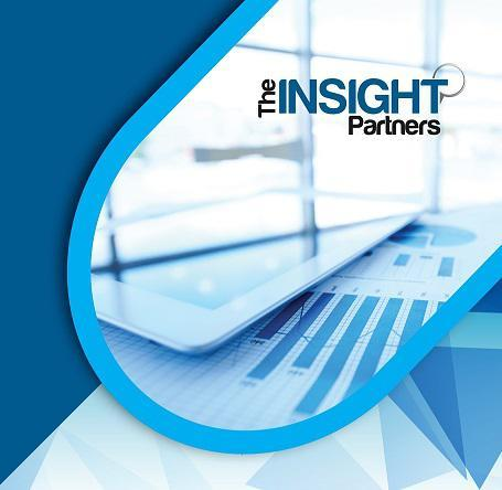 Geographic Information System Market 2019: Industry Analysis