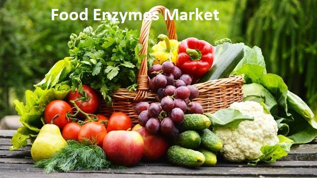 Food Enzymes Market will reach $3,125.1 Million by 2024,AB