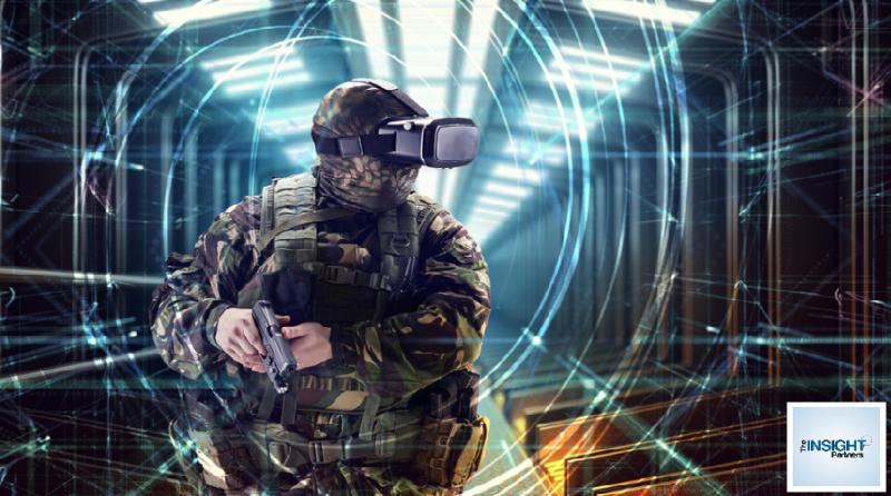 Virtual Training and Simulation Market Size Grows