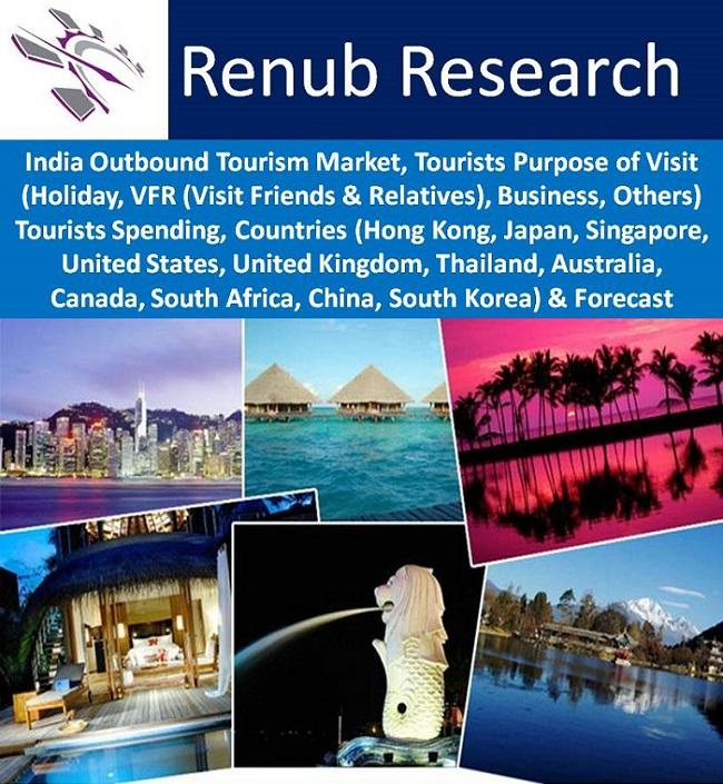 india-outbound-tourism-market-outbound-tourists-visit-tourists-spending-forecast