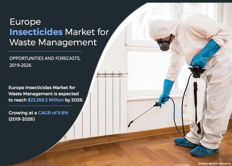 Europe Insecticides Market