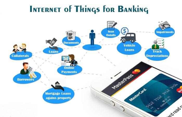 IoT in Banking & Financial Service