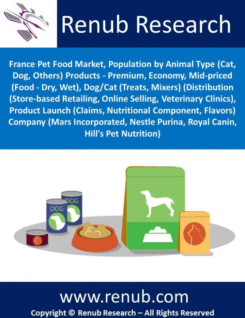 France-pet-food-market-forecast