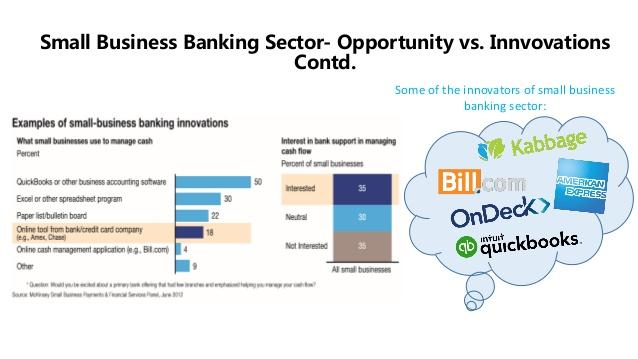 Global Small Business Banking Sector Market, Top key players