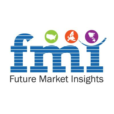 Underwater Light Market Value Share, Supply Demand, share