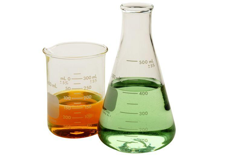 Physico-Chemical Property Measurements Market