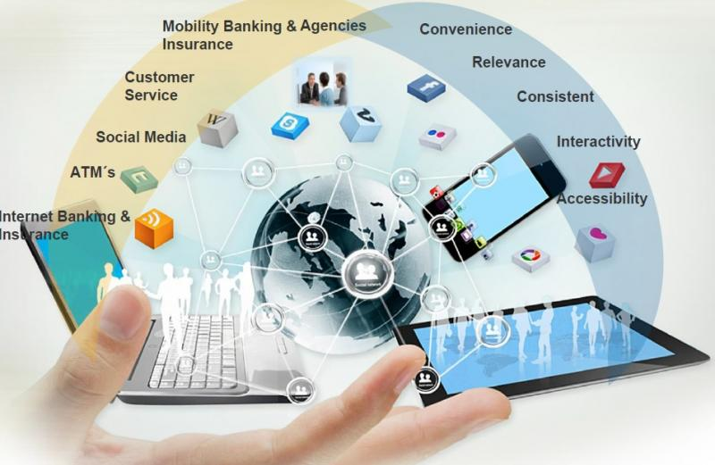 Global Retail Banking: Trends in omnichannel banking; Vertical