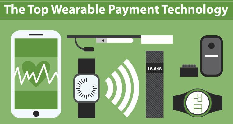Global Wearable Payments Market 2019 Analysis by Market Trends,