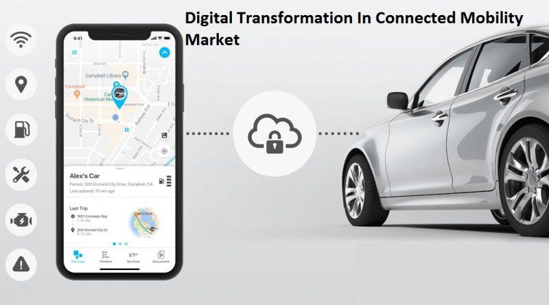 Digital Transformation In Connected Mobility Market, Top key