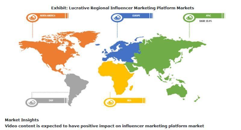 Influencer Marketing Platform Market to Grow at 12.3% CAGR to Reach $373.5 Million by 2027