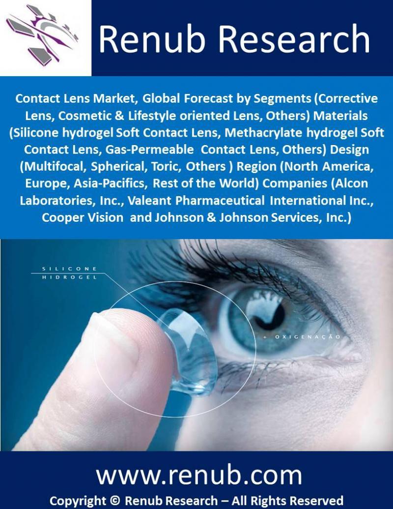 contact-lens-market-forecast