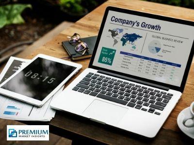 Online Casino Market - Premium Market Insights