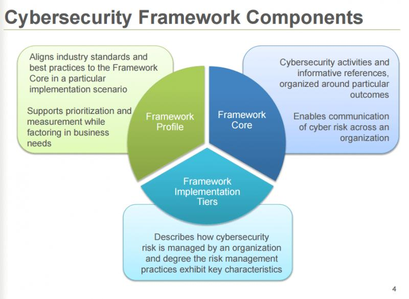 Global Cyber Attack Insurance Market, Top key players are Apple