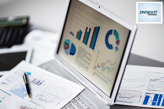Digital Banking Platforms Market Demand and Emerging Trends