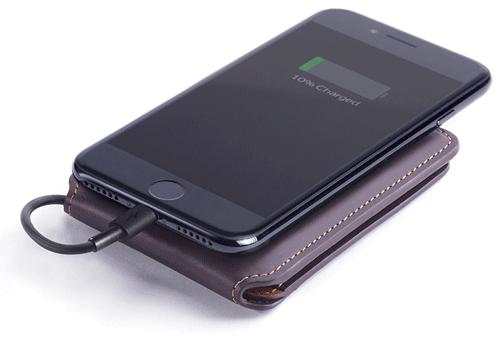 Smart-connected Wallets Market Business Strategy Forecast