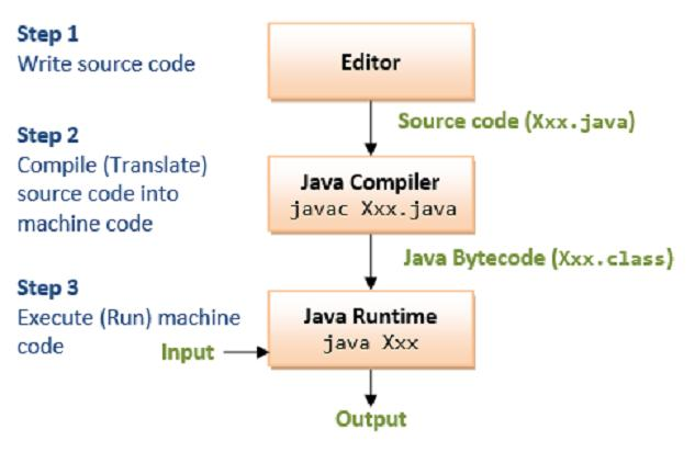 Global Source Code Compiler Market Report 2013 – Market Size, Share, Price, Trend and Forecast to 2023
