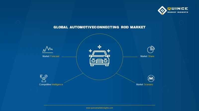 Automotive connecting rod market