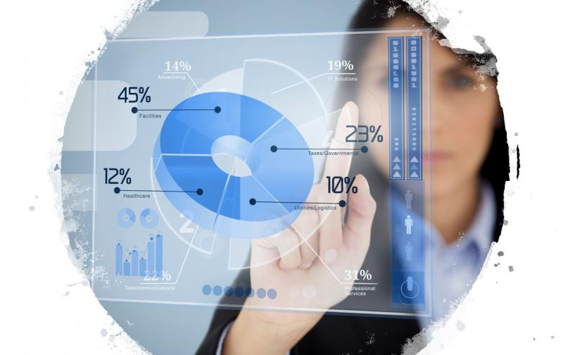 Accounting and Auditing Services Procurement Market