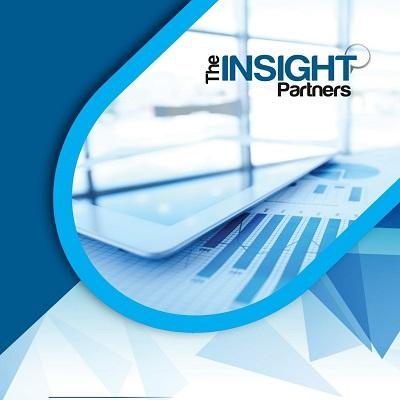 Logistics Automation Market 2019 With Expected Growth Top Key