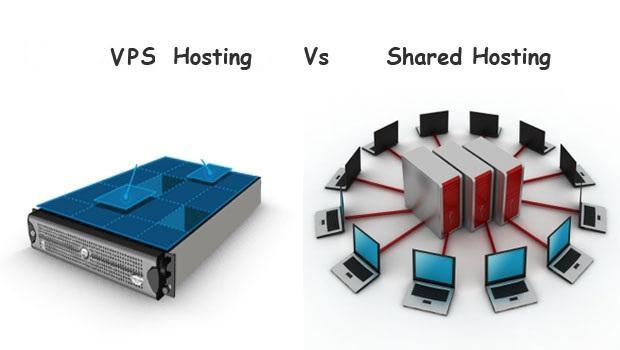 Shared Web Hosting Service