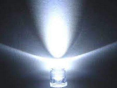 High Brightness LED Market Growth in Technological Innovation,
