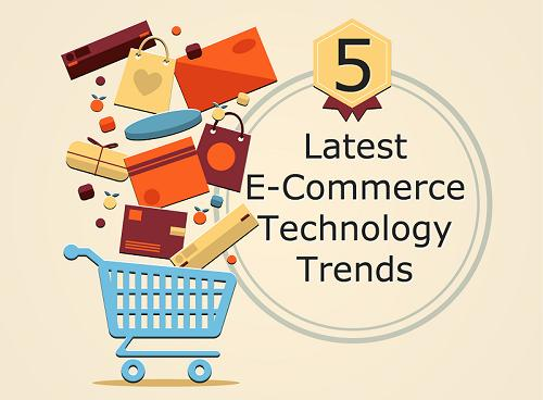 E-Commerce Technology Market