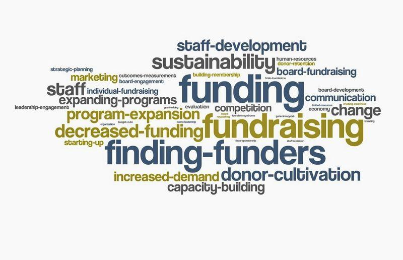 Booming demand for Nonprofit Fundraising Software Market by top