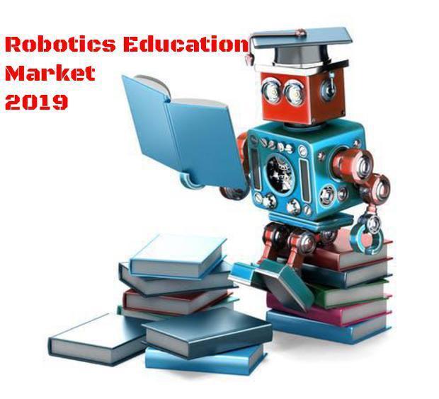 Robotics Education Market +23.3% CAGR to Be Achieved According