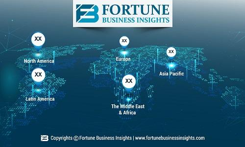 Why the Modular Data Center Market is set to explode? Top