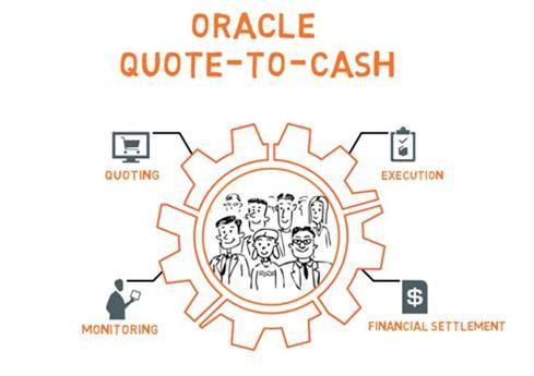 Quote-to-Cash Software Market