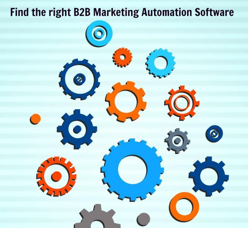 B2B Marketing Automation Platforms Software Market