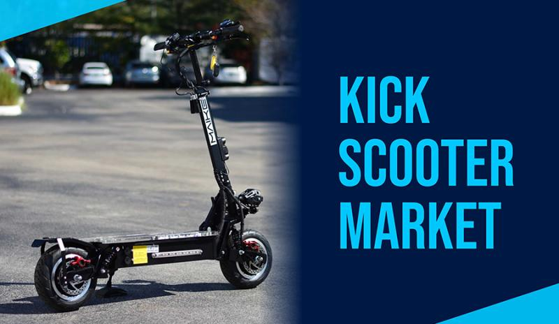 Kick Scooter Market Analysis by Battery Type, Application,