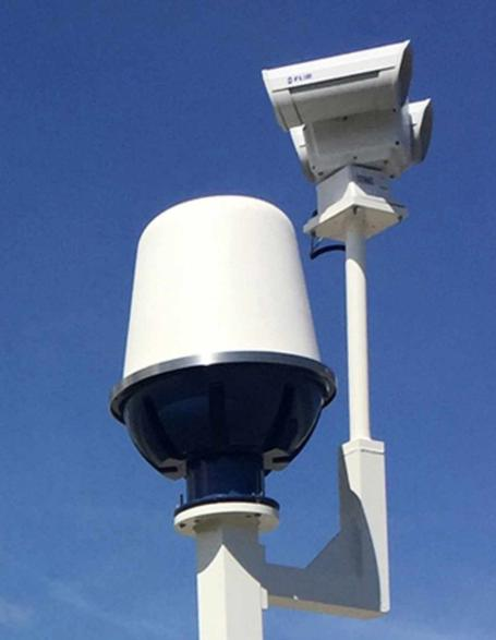 Airborne Systems Security Radar Market Size, Share,