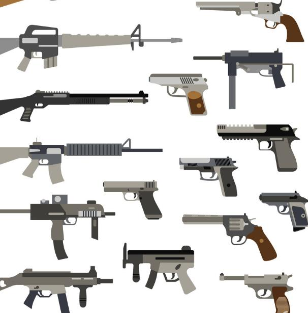Automatic Weapons Market Size, Share, Development by 2024
